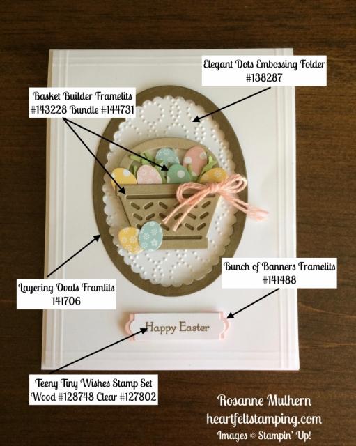 Basket Bunch Easter Cards Ideas - Rosanne Mulhern stampinup